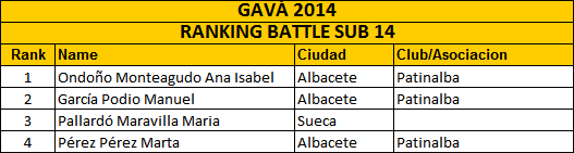 RankBattle_S14_gava2014