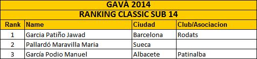 RankClassic_S14_gava2014